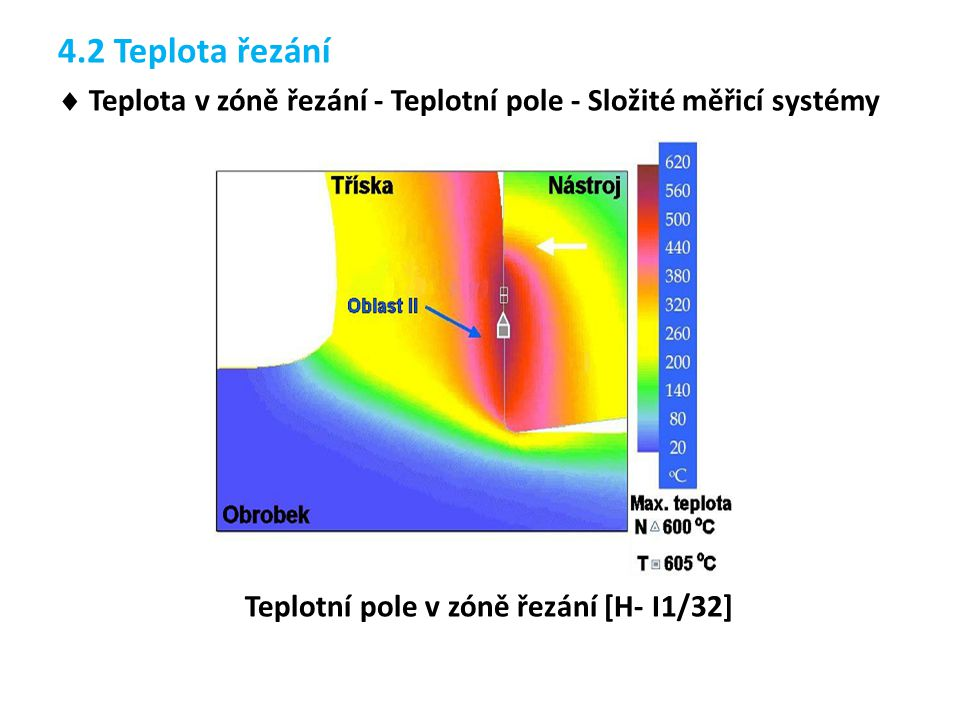Teplotní pole v zóně řezání [H- I1/32]